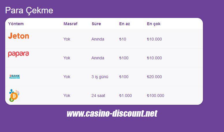 Discount Casino127 Giriş Adresi ve Para Çekme