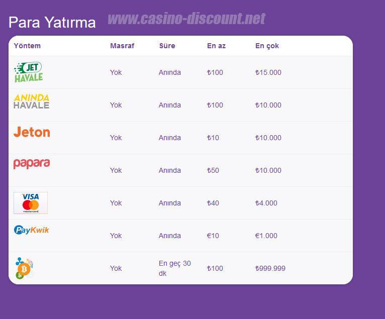 Discount Casino128 Giriş ve Para Yatırma